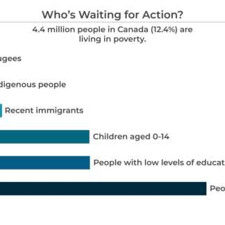 Canada's new Poverty Reduction Strategy:  Strong on accountability, short on action