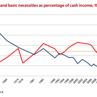 The problem with the Fraser Institute's consumer tax index