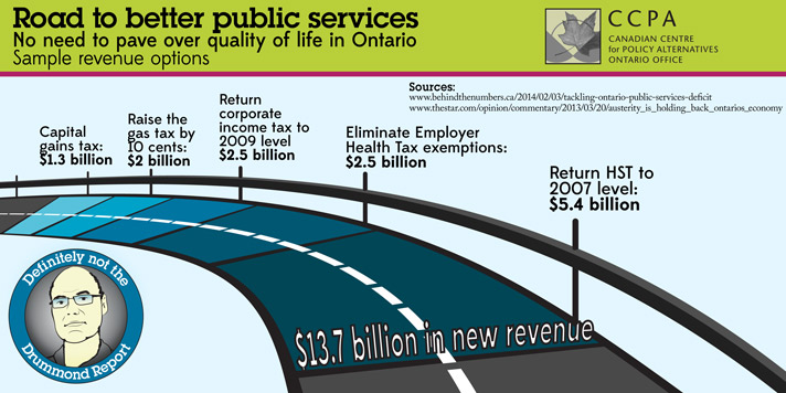 Road-to-a-balanced-budget-infographic-twitter-final