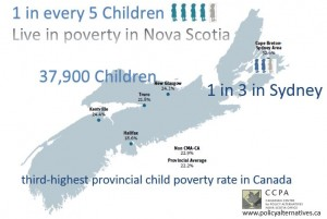 child poverty 2014