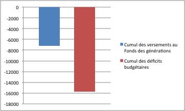 graphique2 1avril