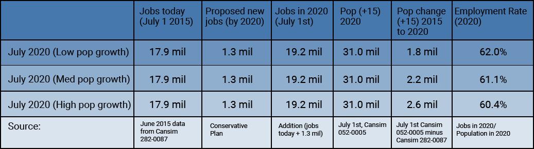 jobs-table