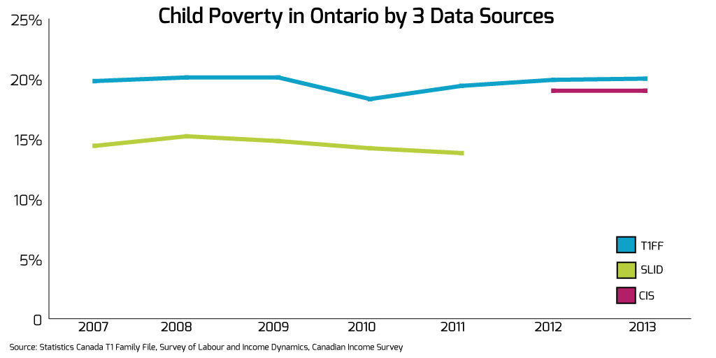 child-poverty-graph