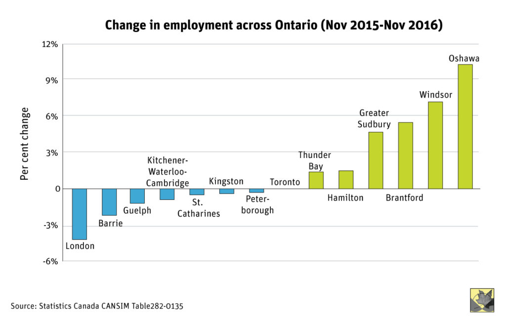 Source: Zohra Jamasi, CCPA-Ontario