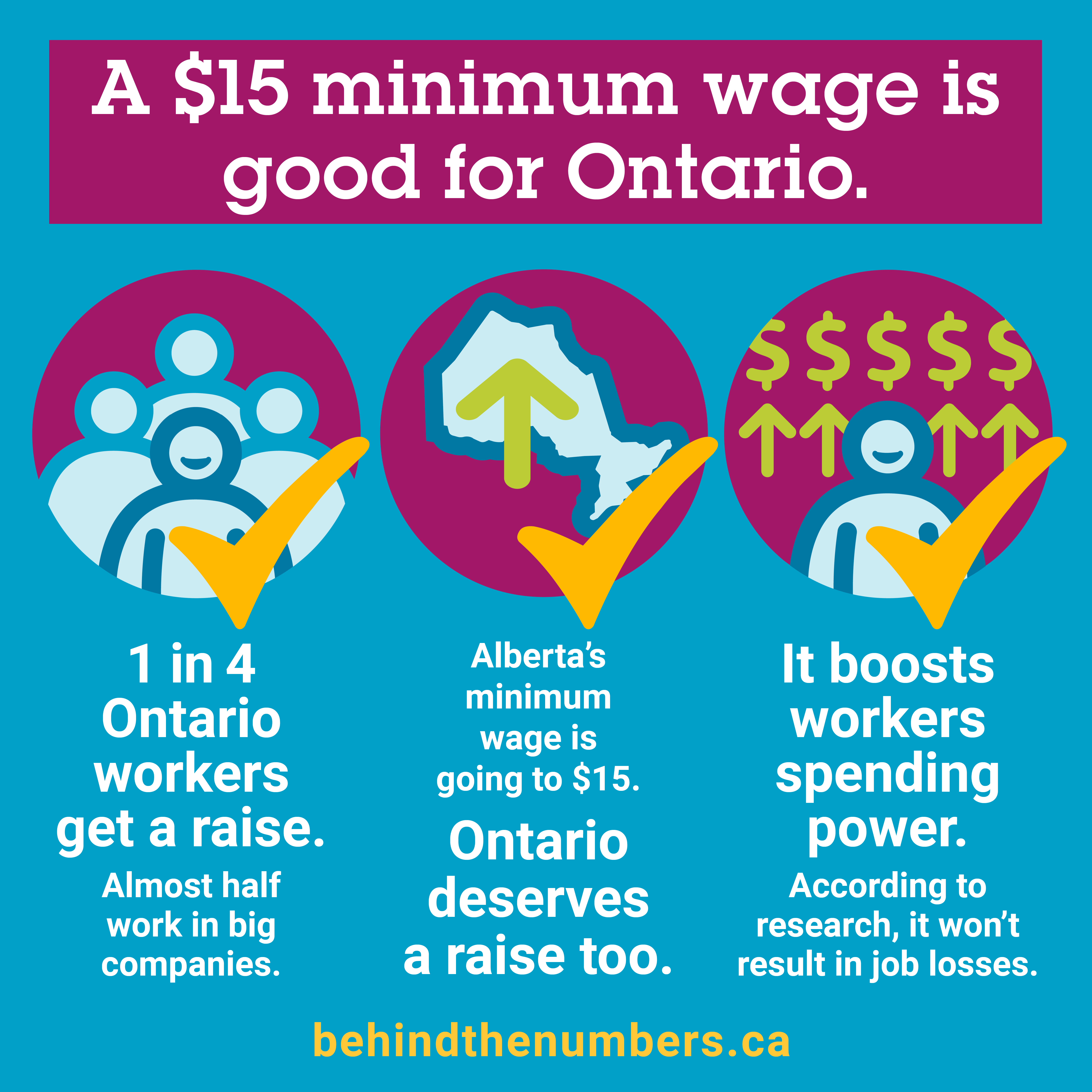 A $15 minimum wage is good for Ontario