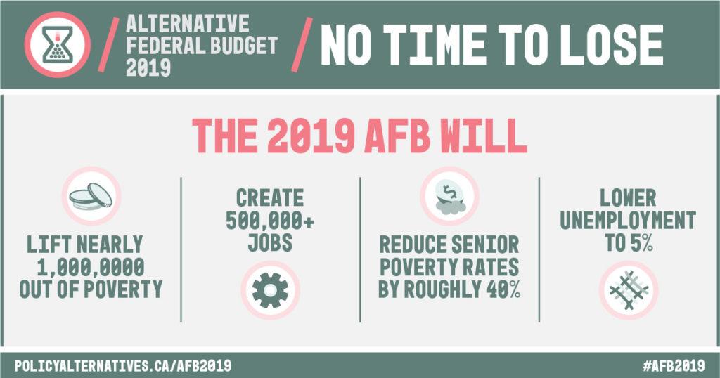 Alternative Federal Budget 2019